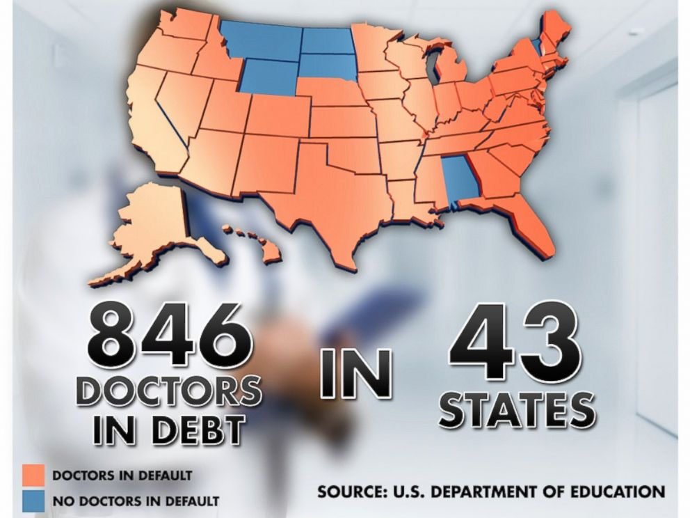 PHOTO: There are 846 doctors and dentists in debt in 43 states according to the U.S. Department of Education.