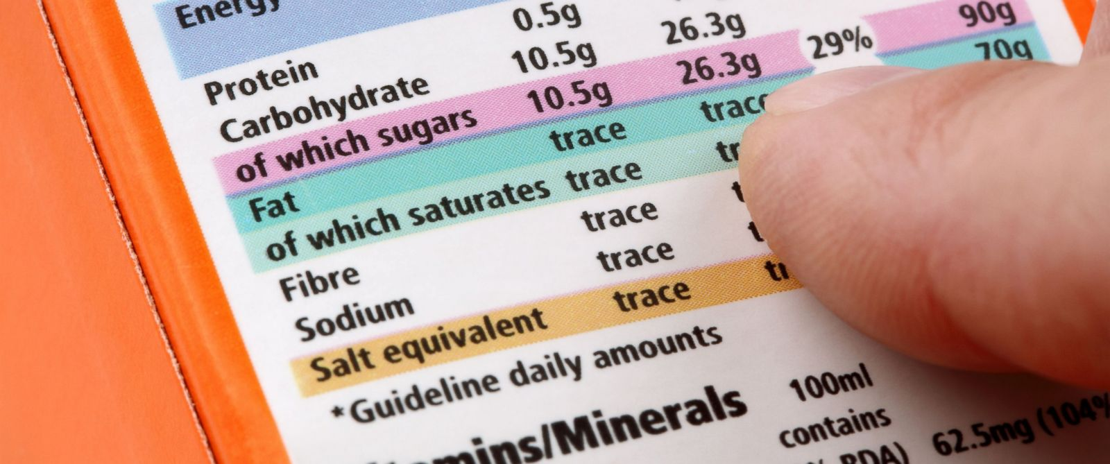PHOTO: A nutritional label is shown in this undated file photo.