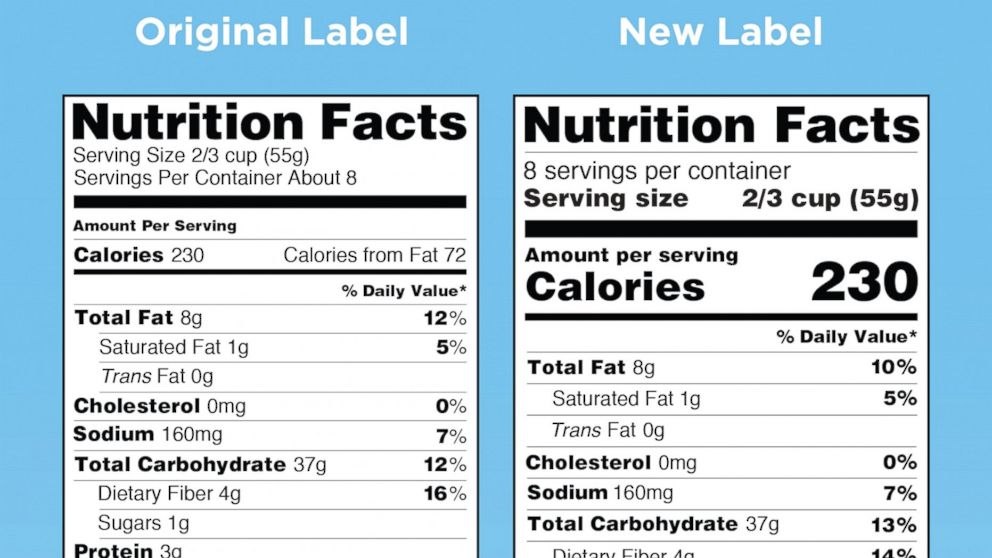 U.S. FDA Labeling Requirements