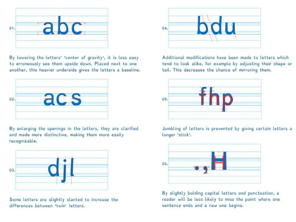 PHOTO: The Dyslexie Font