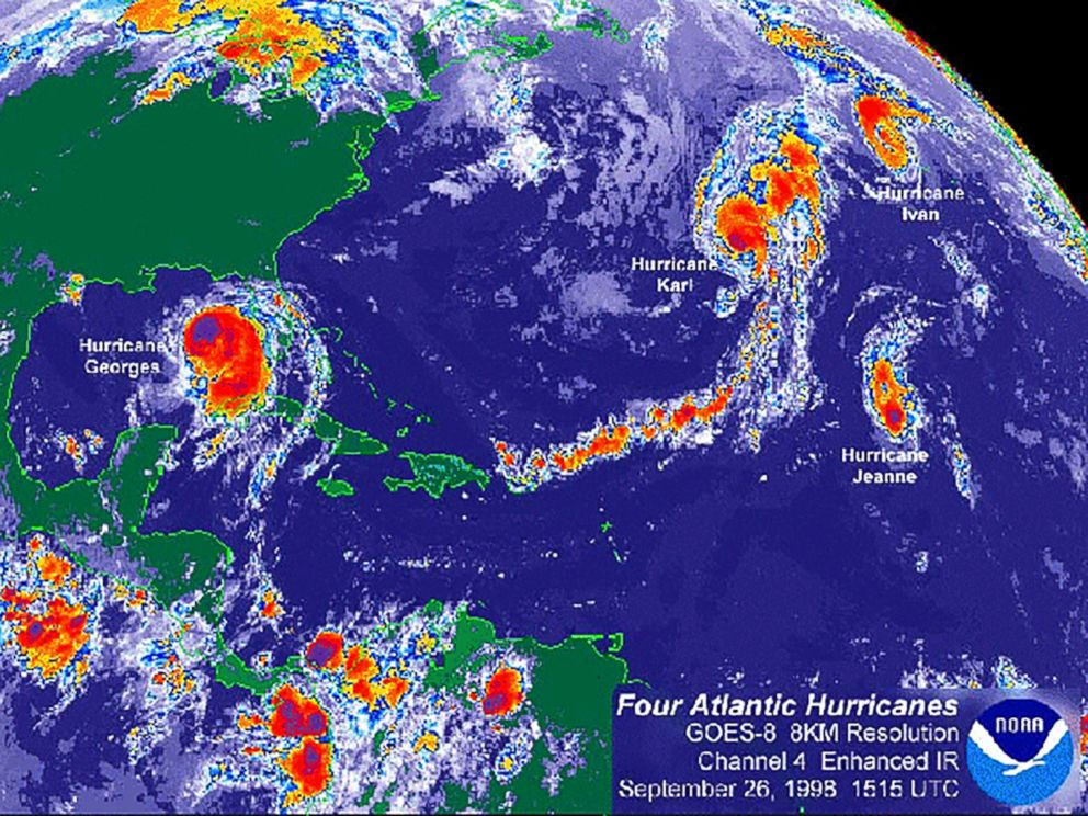 an analysis of the creation of hurricanes at north atlantic ocean