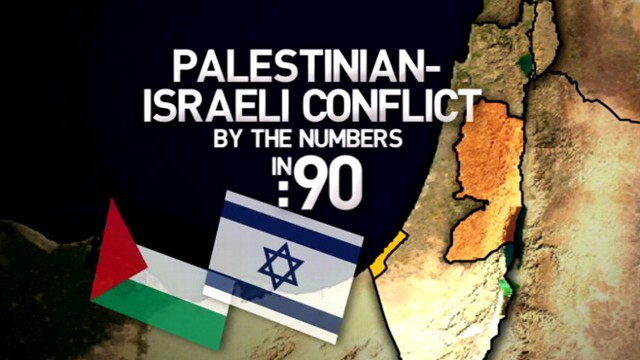 Video: Palestinian-Israeli Conflict in :90