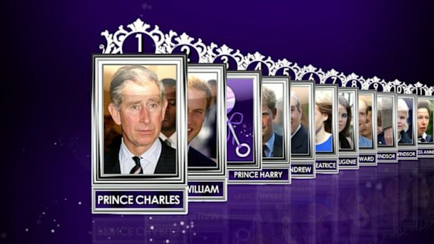 abc succession mi 130722 16x9 608 Royal Baby Cheat Sheet: His Path to the Throne