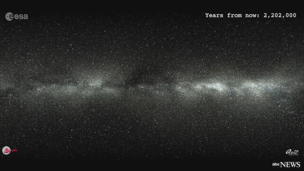 WATCH:  The motion of stars 5 million years in the future