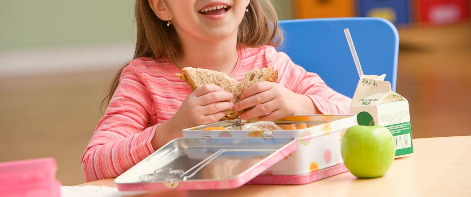 Nutritious And Delicious Back To School Lunch Ideas Abc News