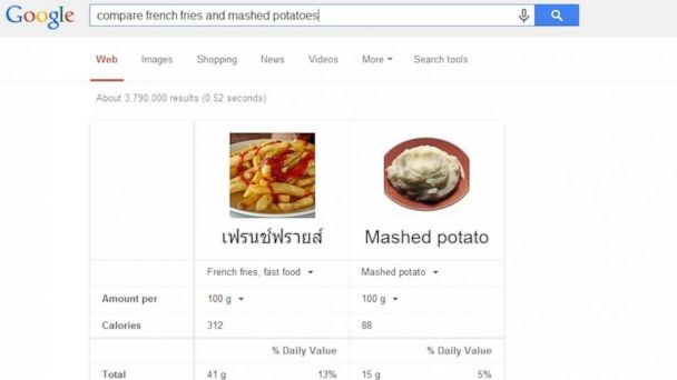 HT frenchfriesmashedpotatoes tk 140327 16x9 608 Googles Nutrition Comparison Tool is a Dieters New Best Friend