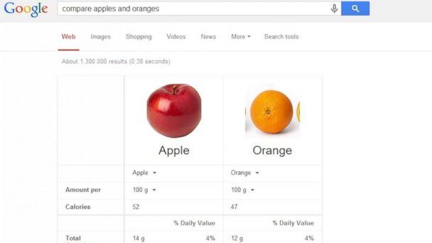 HT google comparison applesoranges tk 140327 16x9 608 Googles Nutrition Comparison Tool is a Dieters New Best Friend