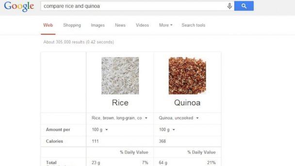 HT google comparison ricequinoa tk 140327 16x9 608 Googles Nutrition Comparison Tool is a Dieters New Best Friend