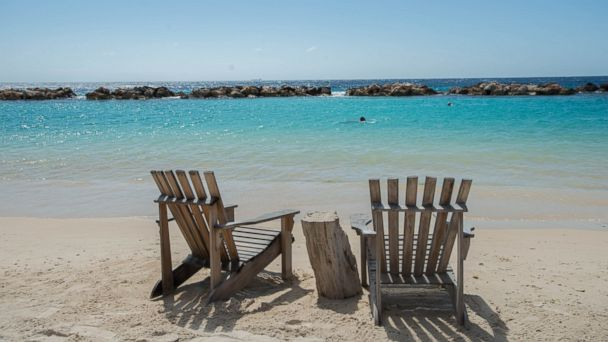 Image result for curacao beaches