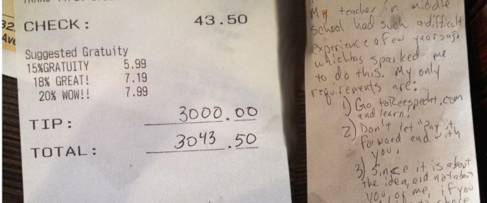 PHOTO: As a part of his middle school teachers pay it forward movement, a man left his waitress a $3,000 tip, asking her to pay it forward.