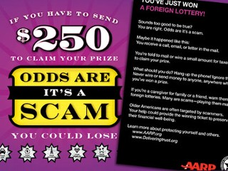 How to Avoid Foreign Lottery Scams