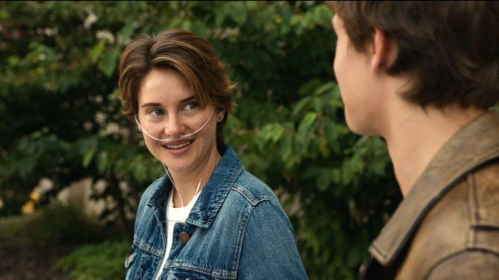the fault in our stars actresses on tackling emotional film video