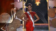 Miss Universe Controversy: Should Miss Jamaica Have Won?