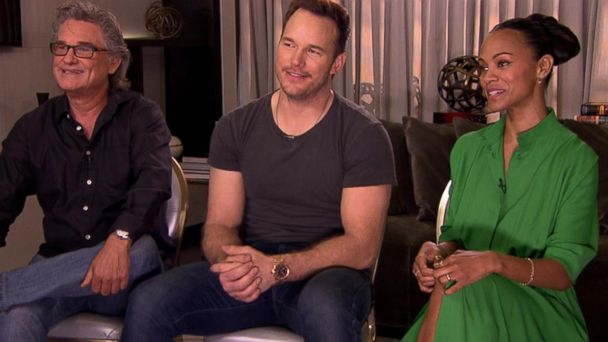 VIDEO:  'Guardians of the Galaxy Vol. 2' cast on getting into character, being parents