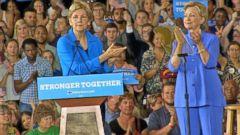 VIDEO: Elizabeth Warren Campaigns Alongside Hillary Clinton