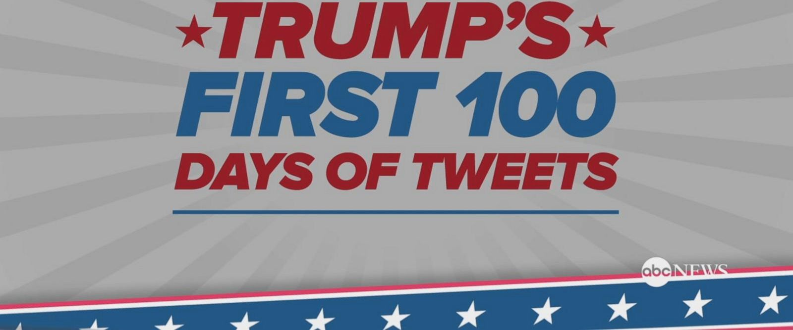 VIDEO: 100 days of President Trump's Twitter feed