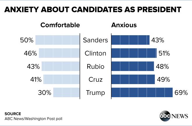 liveblogs election results trump clinton