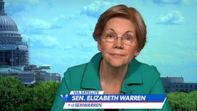 PHOTO: Senator Elizabeth Warren who appeared on The View, June 28, 2016.