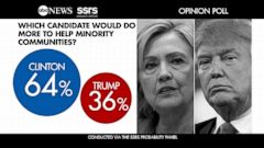 PHOTO: SSRS Polling