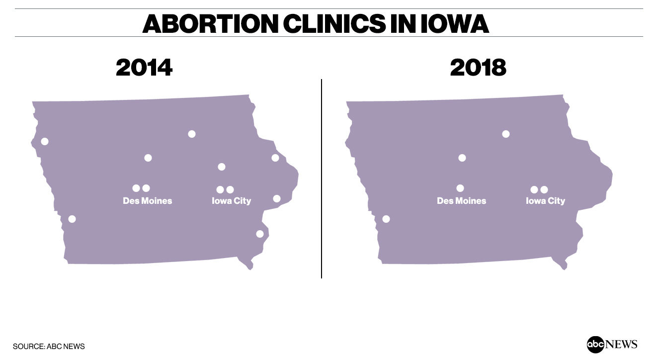 In growing number of states, women seeking abortions face the problem of where to go Abortion 20Clinics 20IA