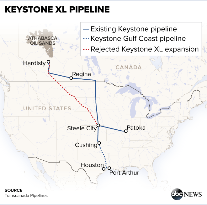 keystone xl pipeline essay Dropping crude oil prices could undercut the keystone xl pipeline's appeal.