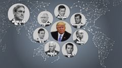 VIDEO: A whos who in the Trump-Russia probe
