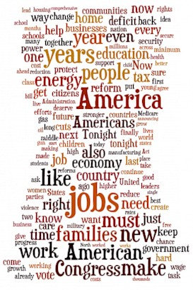 2013 State of the Union: Obama Speeches Visualized