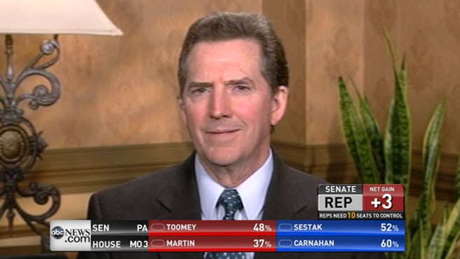 VIDEO: Jim DeMint and Ed Rendell Discuss the Elections