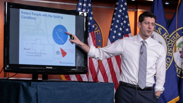 PHOTO: House Speaker Paul Ryan of Wis. uses charts and graphs to make his case for the GOP's long-awaited plan to repeal and replace the Affordable Care Act, March 9, 2017, during a news conference on Capitol Hill.