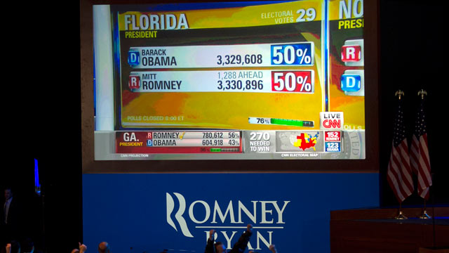 PHOTO: Voting results not yet finalized are shown for the state of Florida during the election night rally for Mitt Romney, Republican presidential candidate, at the Boston Convention and Exhibition Center in Boston on Nov. 6, 2012.