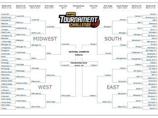 What NCAA Brackets Say About Politicos