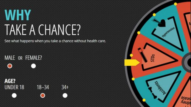 ht wheel of misfortune sr 140320 16x9 608 Obama scare? New Web Game Tries to Get Young People to Sign Up for ACA