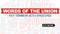 SOTU Word Cloud