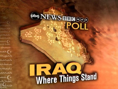 Iraq Where things stand