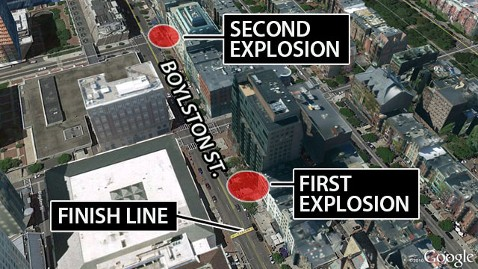 boston bombing summary Definition and summary of the boston marathon bombing summary and  definition: two bombs lethal pressure cooker bombs, filled with nails to maximize .