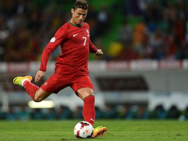 Is Cristiano Ronaldo the Best Soccer Player in the World?