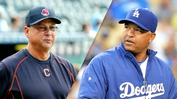 Dodgers' Roberts, Indians' Francona win Manager of Year