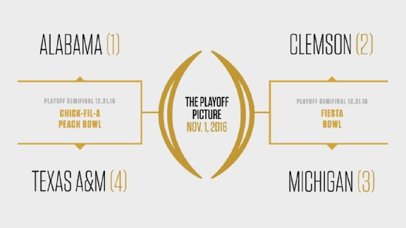 The CFP Committee got it right-and very wrong