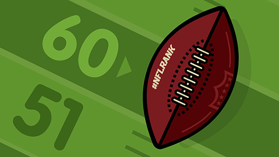 NFL Ranking 60-51