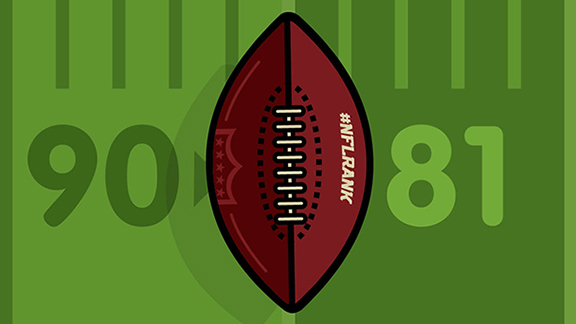 NFL Ranking 90-81