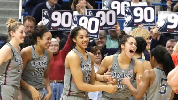 UConns 90th win