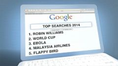 Google Releases Top Search Terms of 2014