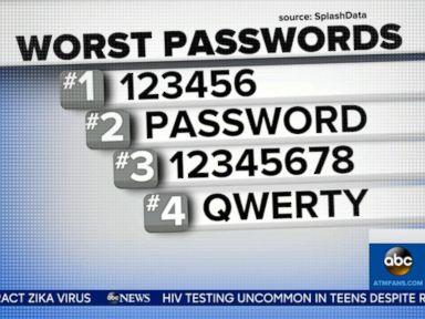 Watch:  The Worst Passwords of 2015