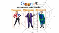 VIDEO: Google Trends Identifies Harley Quinn and the Joker as Top Searched Halloween Costumes