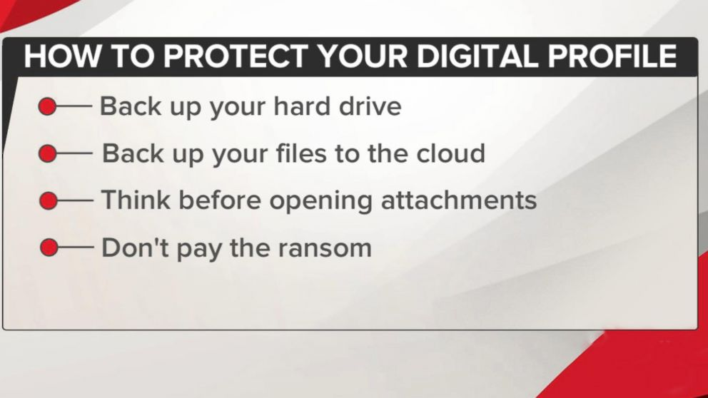 VIDEO: What 'ransomware' cyberattack means for the U.S.