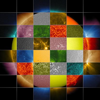 The Sun's Different Wavelengths