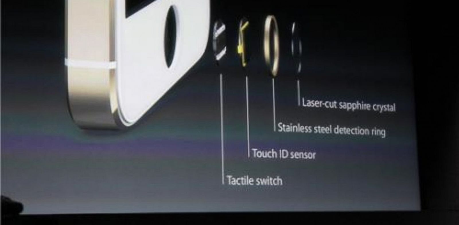 PHOTO: iPhone5 Fingerprint Scanner
