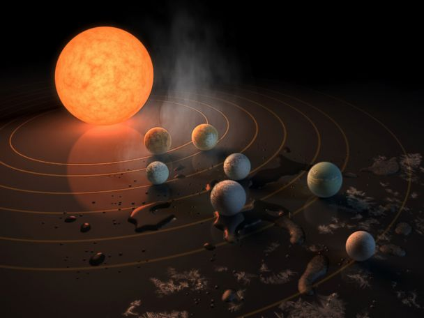 7 potentially habitable exoplanets discovered orbiting nearby dwarf star