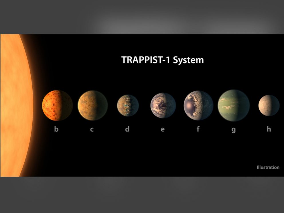 PHOTO: This artists conception shows what the TRAPPIST-1 planetary system may look like, based on available data about their diameters, masses and distances from the host star.