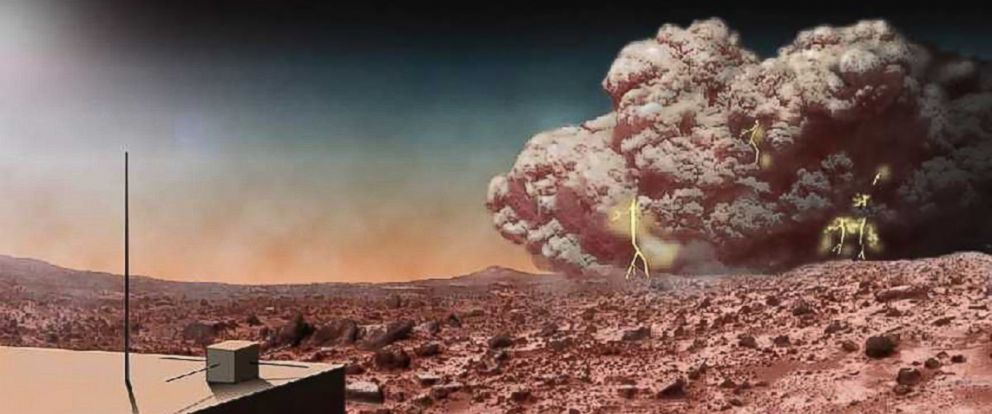 PHOTO: This artists concept illustrates a Martian dust storm, which might also crackle with electricity.